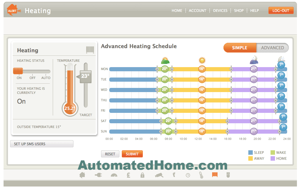 AlertMe Heating Control