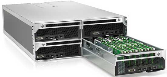 Best Hardware For Linux Home Server