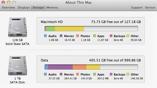 SSD plus 1TB HD on Mac OSX Lion