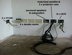 wiring guide automated home rh automatedhome co uk  wiring regs socket height