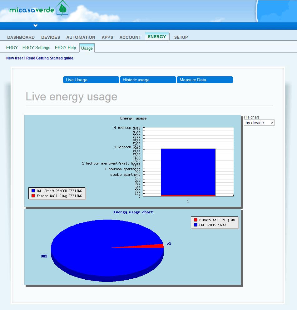 fibaro_wall_plug_graph