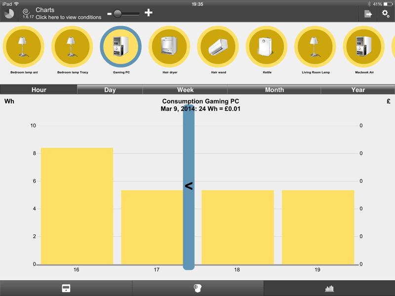 Plugwise Home Stretch 2.0 Chart