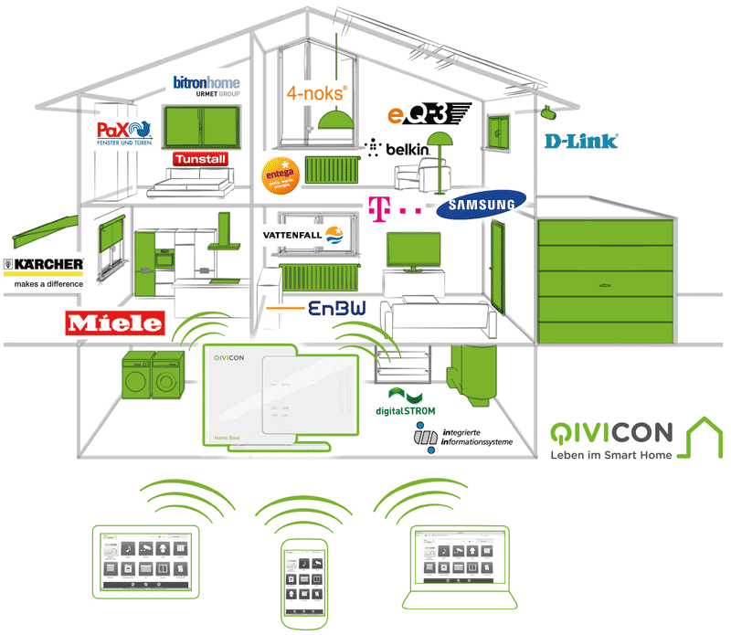 sponsor qivicon smart home standard from germany automated home. Black Bedroom Furniture Sets. Home Design Ideas