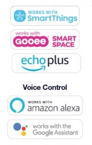 Aurora AOne Integration Partners